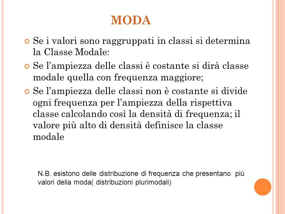 MODA Se i valori sono raggruppati in classi si determina la Classe Modale: