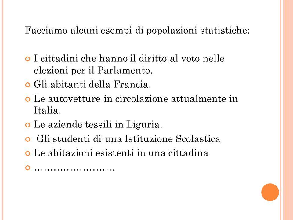 Facciamo alcuni esempi di popolazioni statistiche: