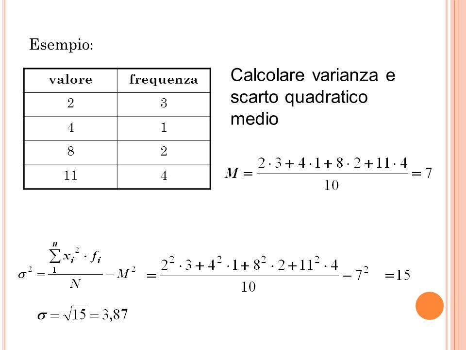 Calcolare varianza e scarto quadratico medio