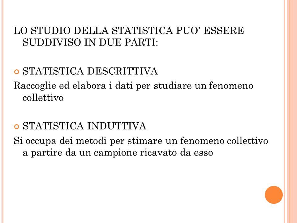 LO STUDIO DELLA STATISTICA PUO' ESSERE SUDDIVISO IN DUE PARTI: