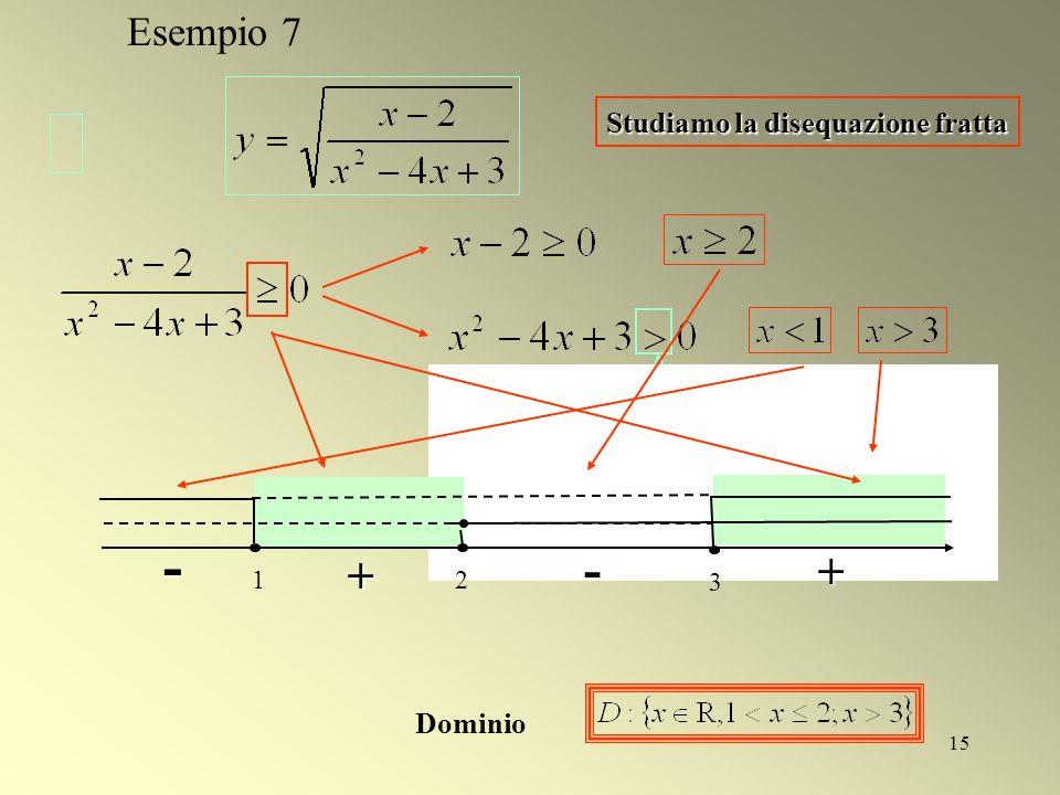 - - + + Esempio 7 Studiamo la disequazione fratta Dominio