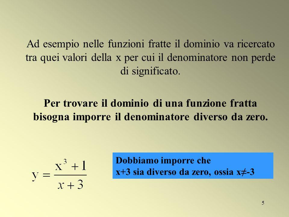 Ad esempio nelle funzioni fratte il dominio va ricercato tra quei valori della x per cui il denominatore non perde di significato.
