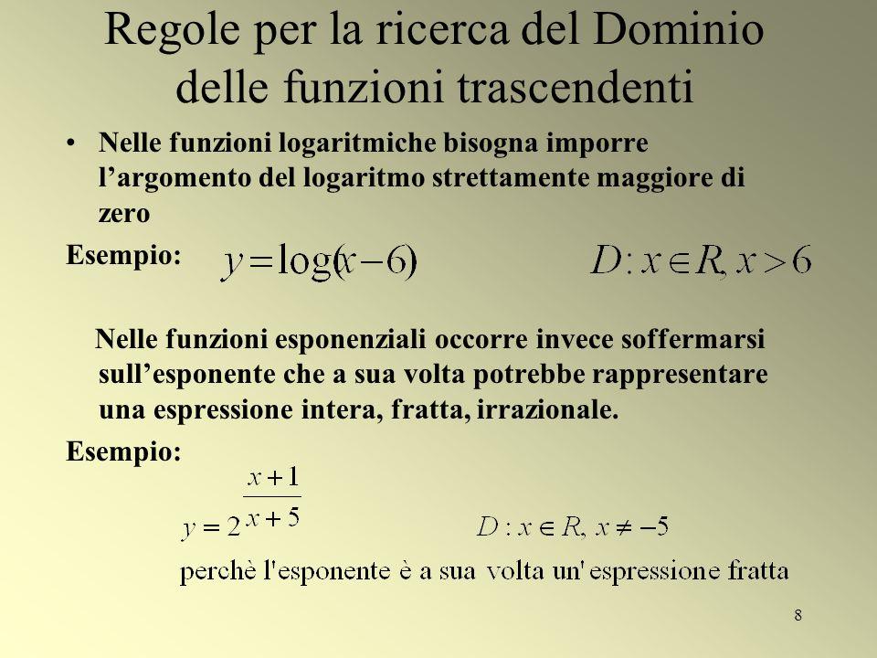 Regole per la ricerca del Dominio delle funzioni trascendenti