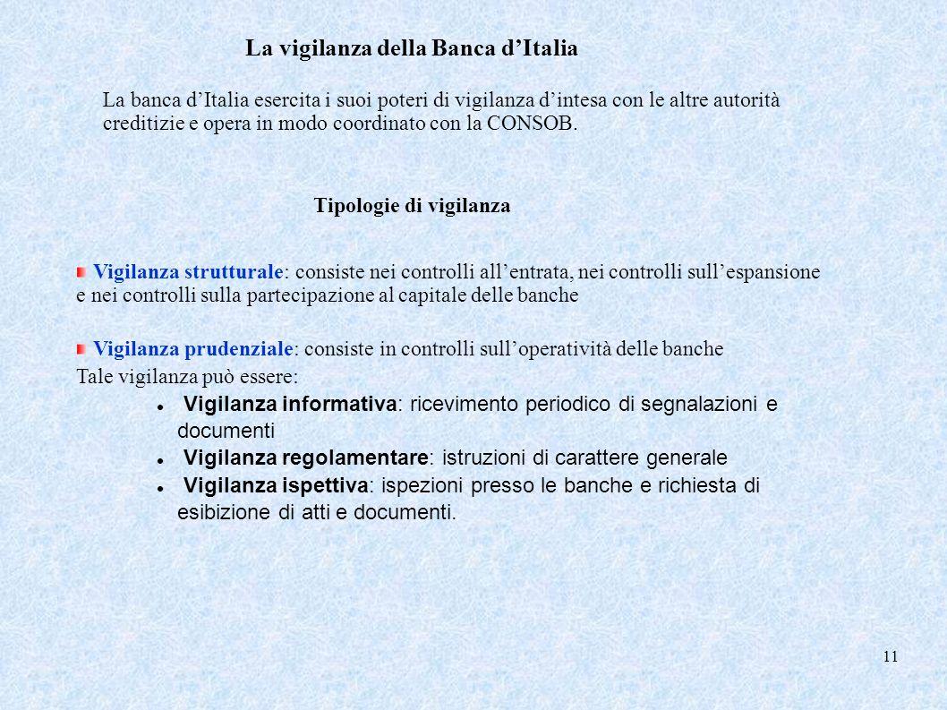 La vigilanza della Banca d'Italia