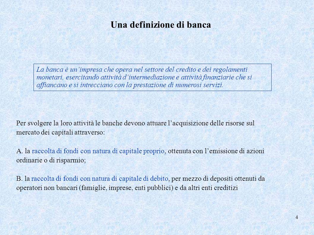 Una definizione di banca