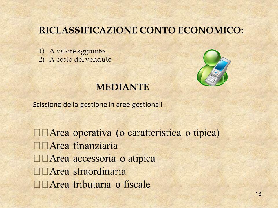 Area operativa (o caratteristica o tipica) Area finanziaria