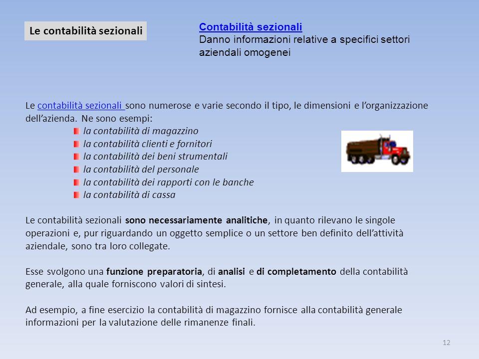 Le contabilità sezionali