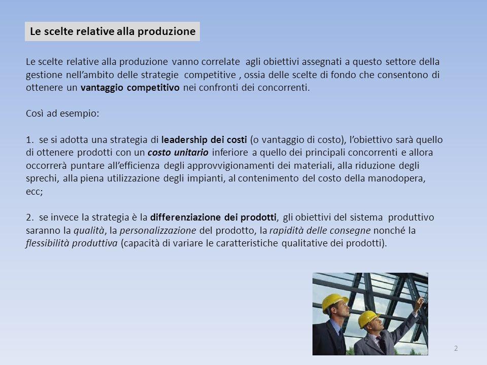 Le scelte relative alla produzione