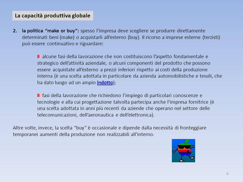 La capacità produttiva globale