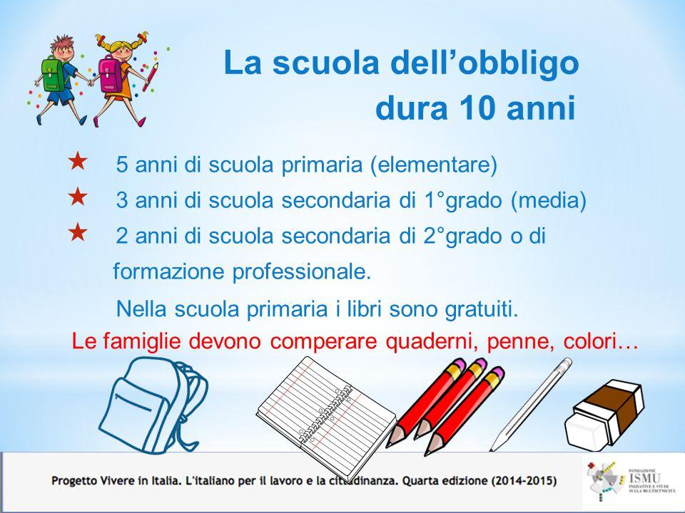 Le famiglie devono comperare quaderni, penne, colori…
