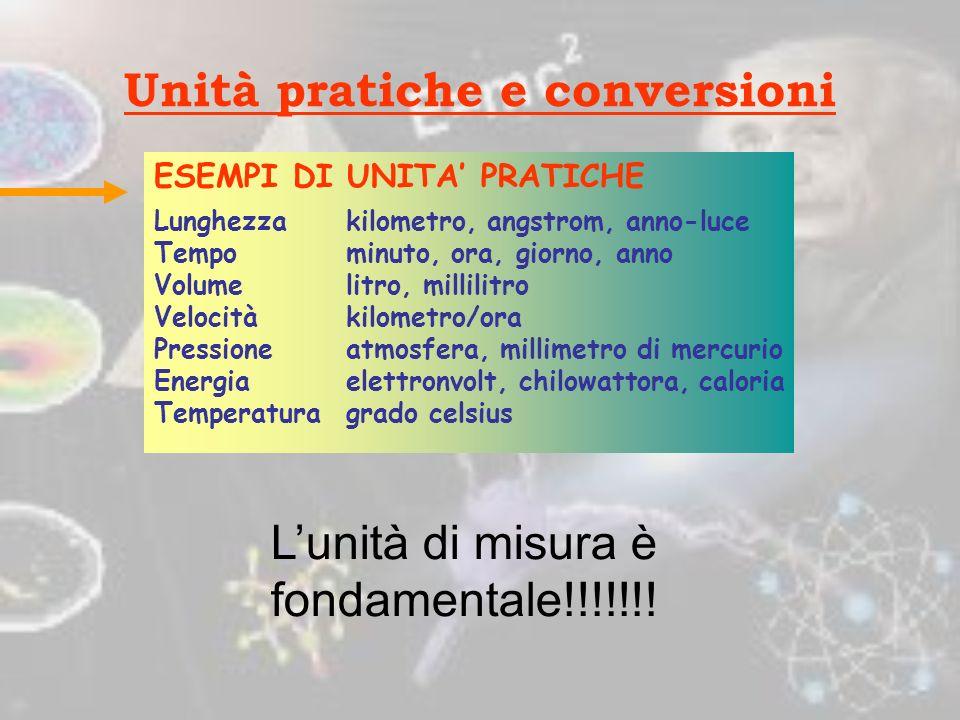 Unità pratiche e conversioni