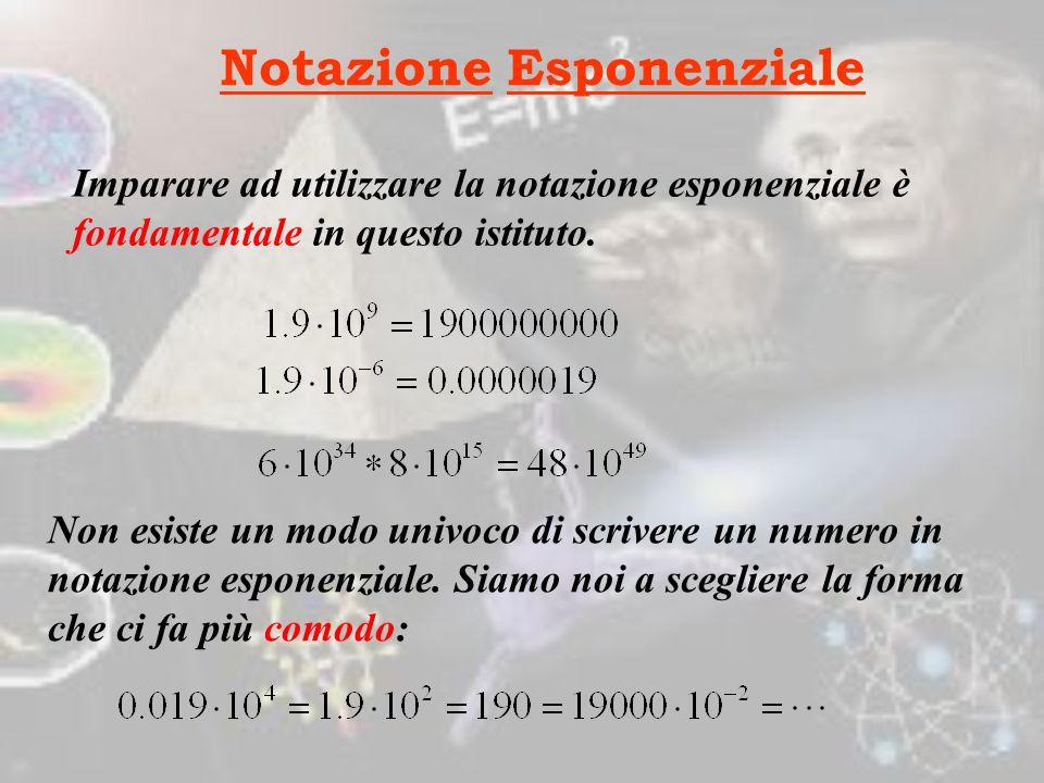 Notazione Esponenziale