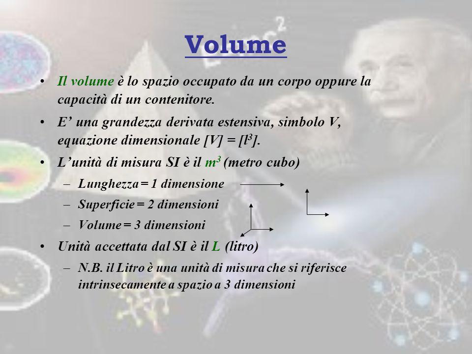 Volume Il volume è lo spazio occupato da un corpo oppure la capacità di un contenitore.