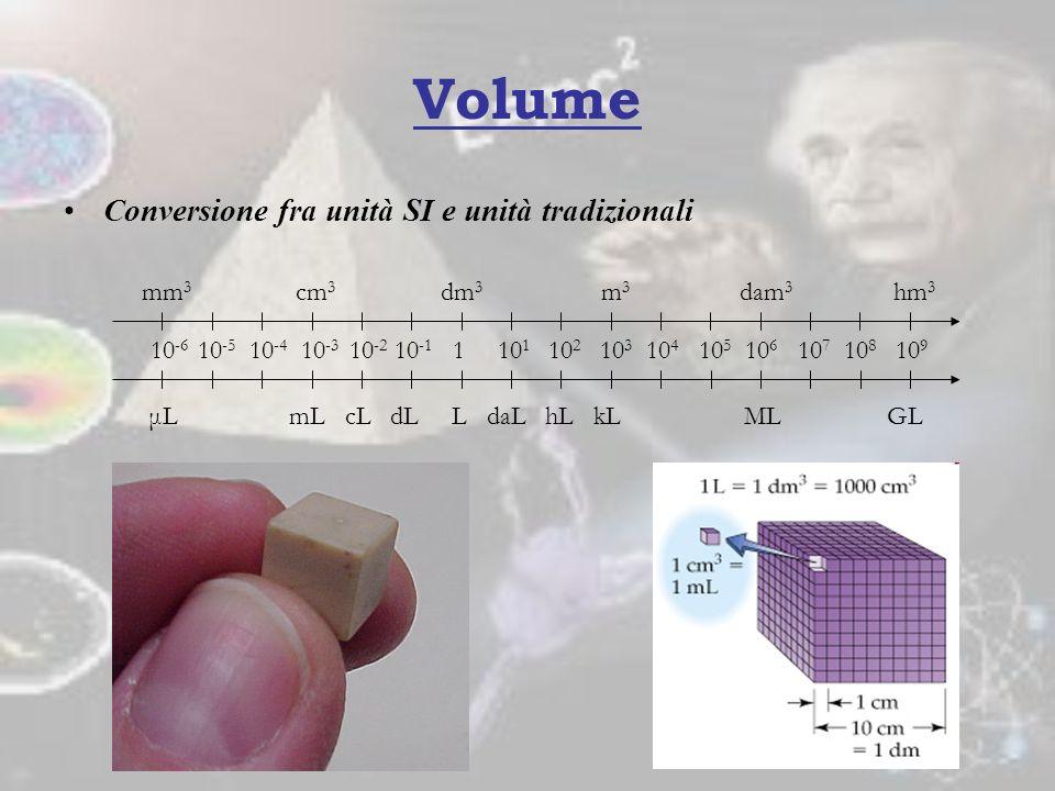 Volume Conversione fra unità SI e unità tradizionali