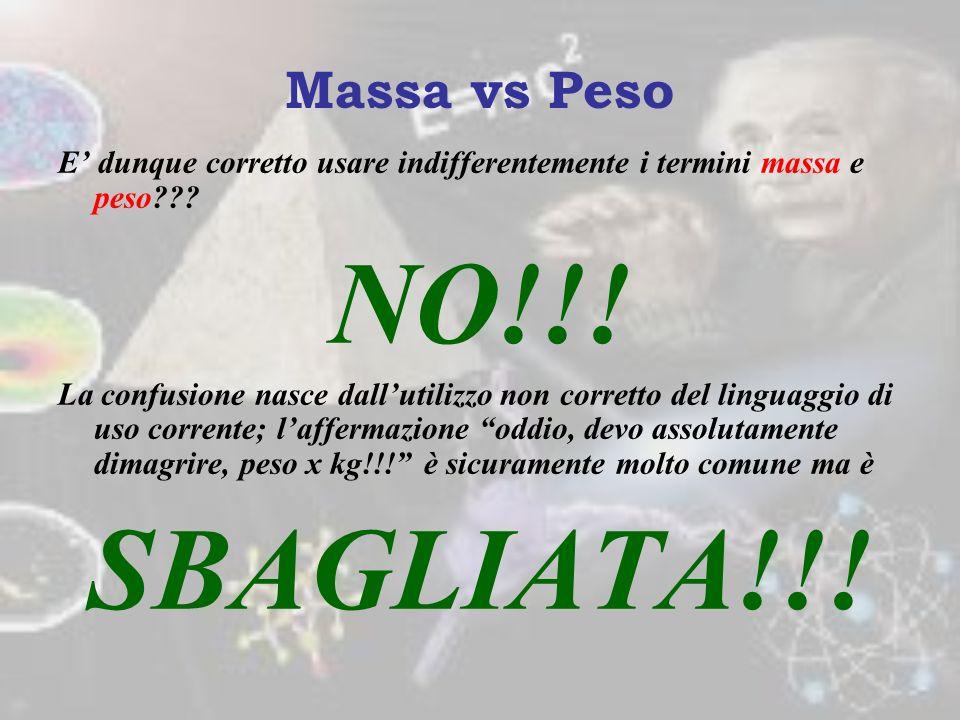 NO!!! SBAGLIATA!!! Massa vs Peso