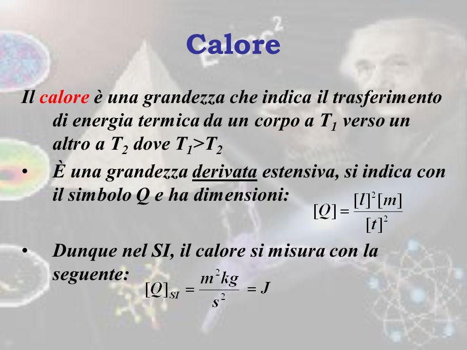 Calore Il calore è una grandezza che indica il trasferimento di energia termica da un corpo a T1 verso un altro a T2 dove T1>T2.