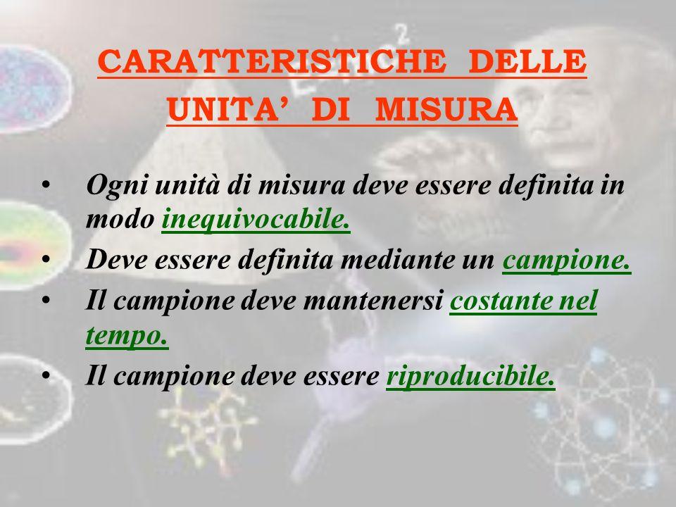 CARATTERISTICHE DELLE UNITA' DI MISURA