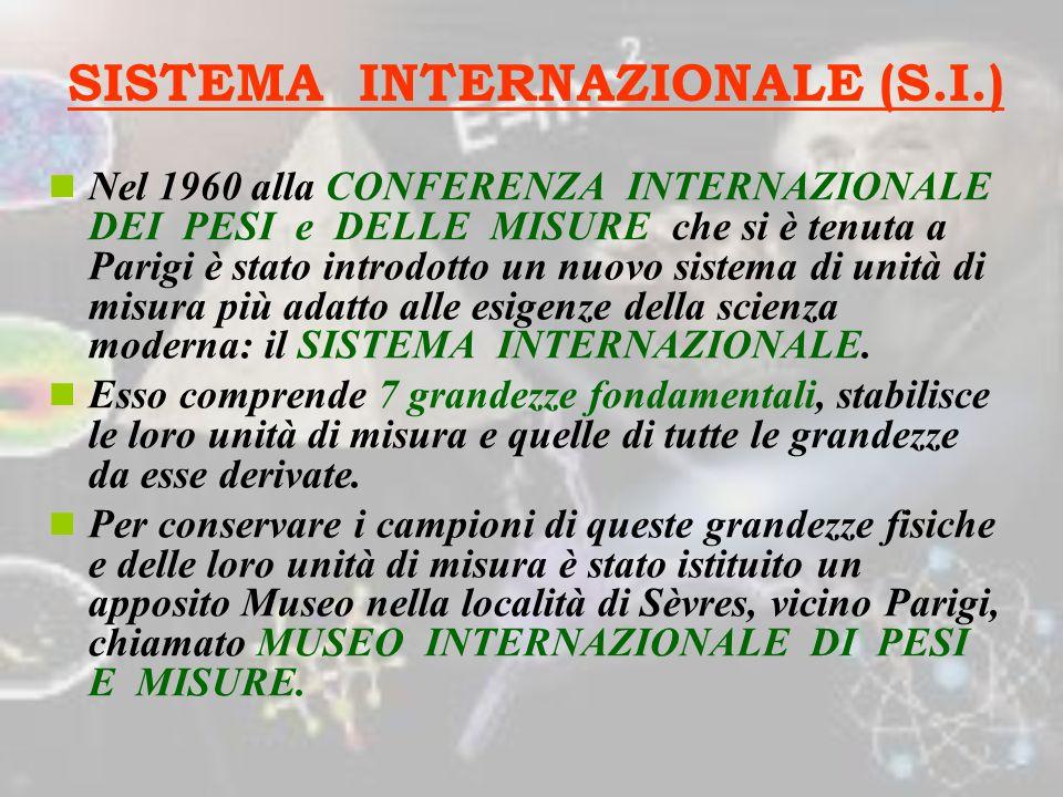 SISTEMA INTERNAZIONALE (S.I.)