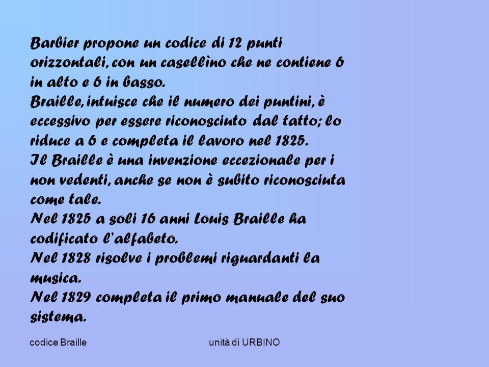 Nel 1825 a soli 16 anni Louis Braille ha codificato l'alfabeto.