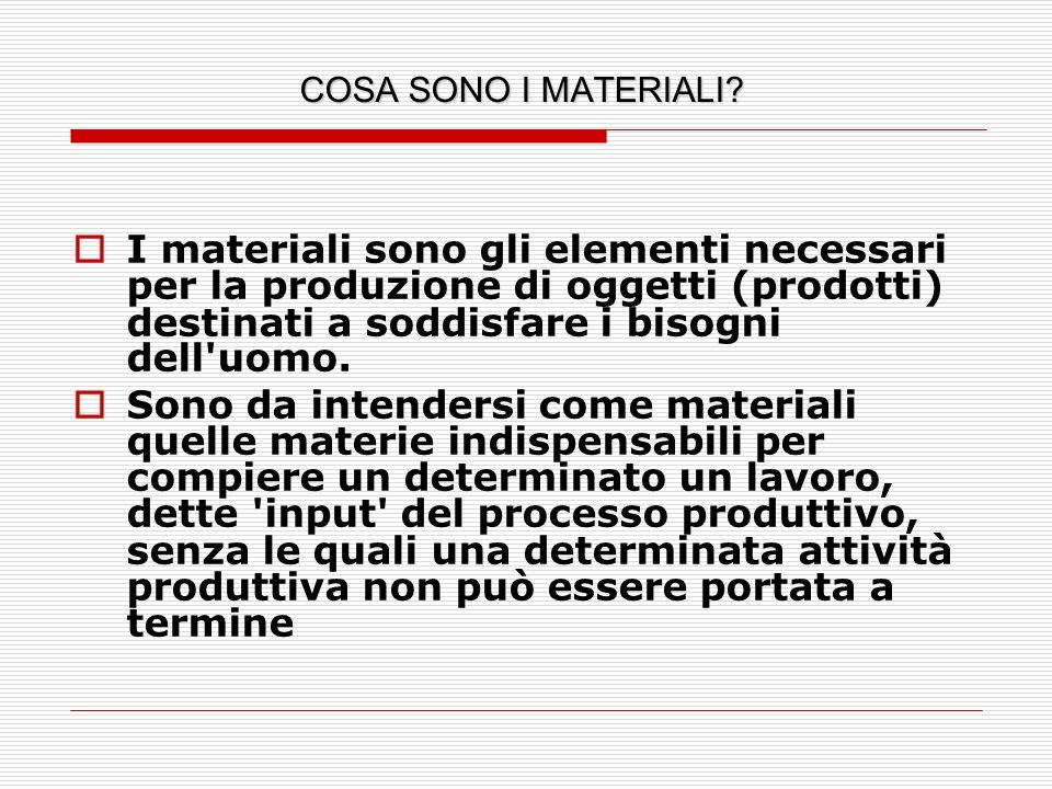 COSA SONO I MATERIALI I materiali sono gli elementi necessari per la produzione di oggetti (prodotti) destinati a soddisfare i bisogni dell uomo.
