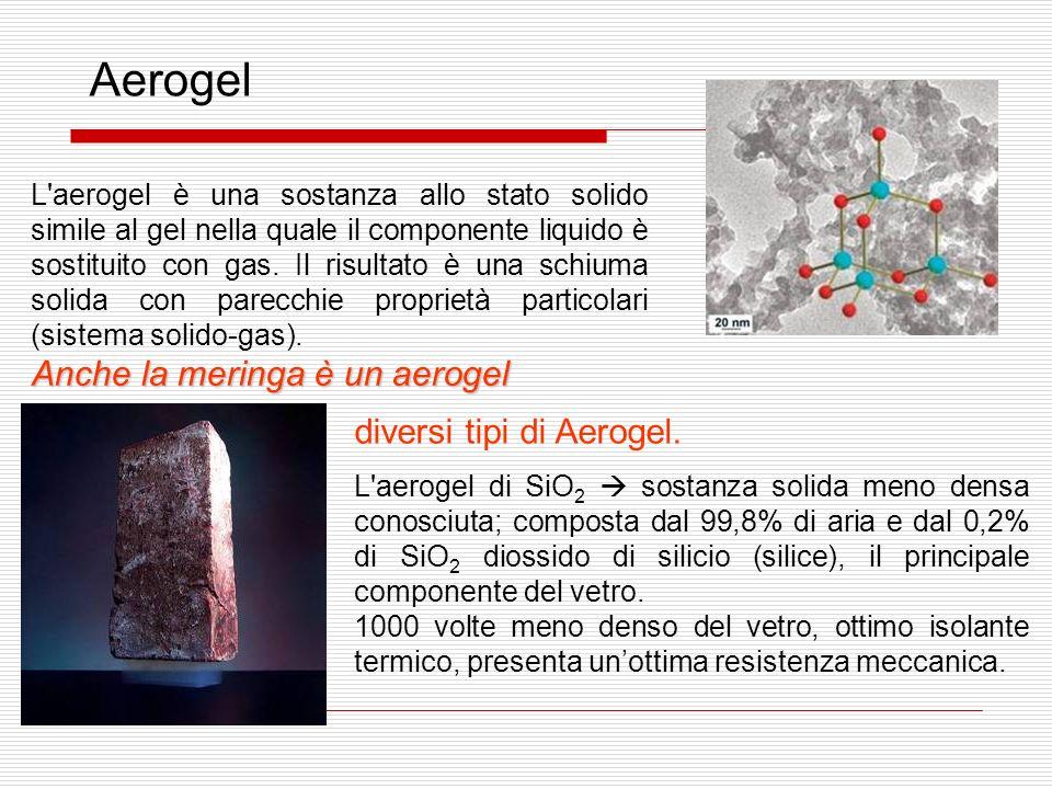 Aerogel Anche la meringa è un aerogel diversi tipi di Aerogel.