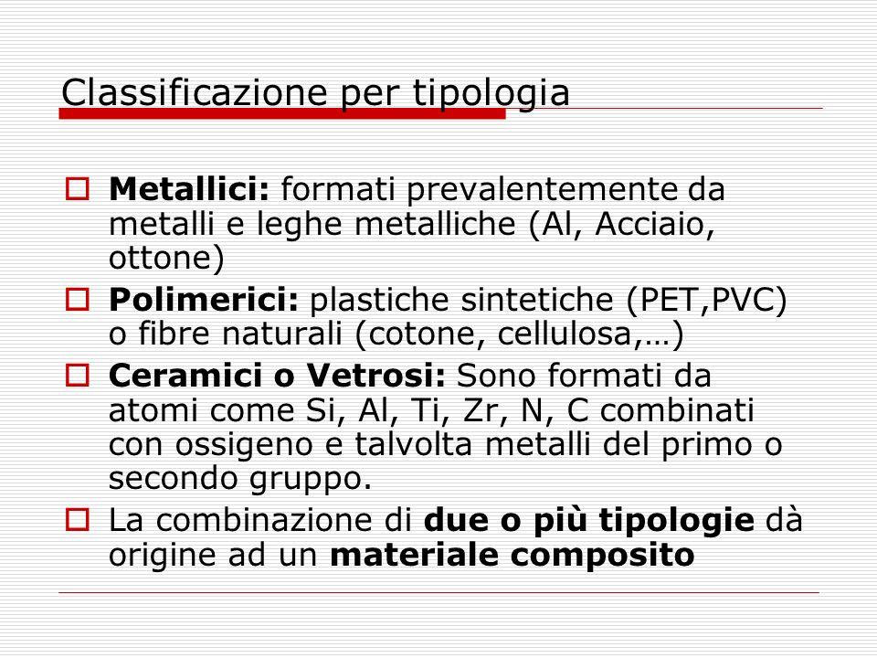 Classificazione per tipologia