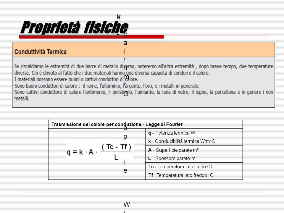 Trasmissione del calore per conduzione - Legge di Fourier