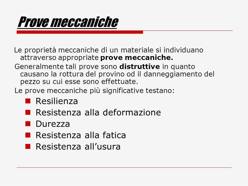 Prove meccaniche Resilienza Resistenza alla deformazione Durezza