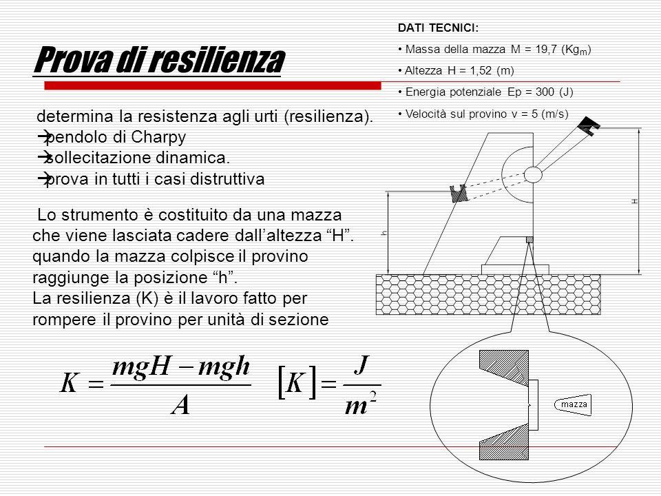 Prova di resilienza determina la resistenza agli urti (resilienza).
