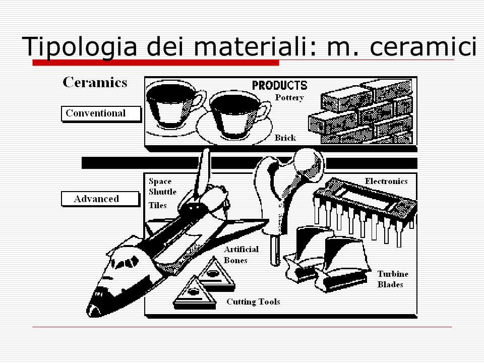 Tipologia dei materiali: m. ceramici