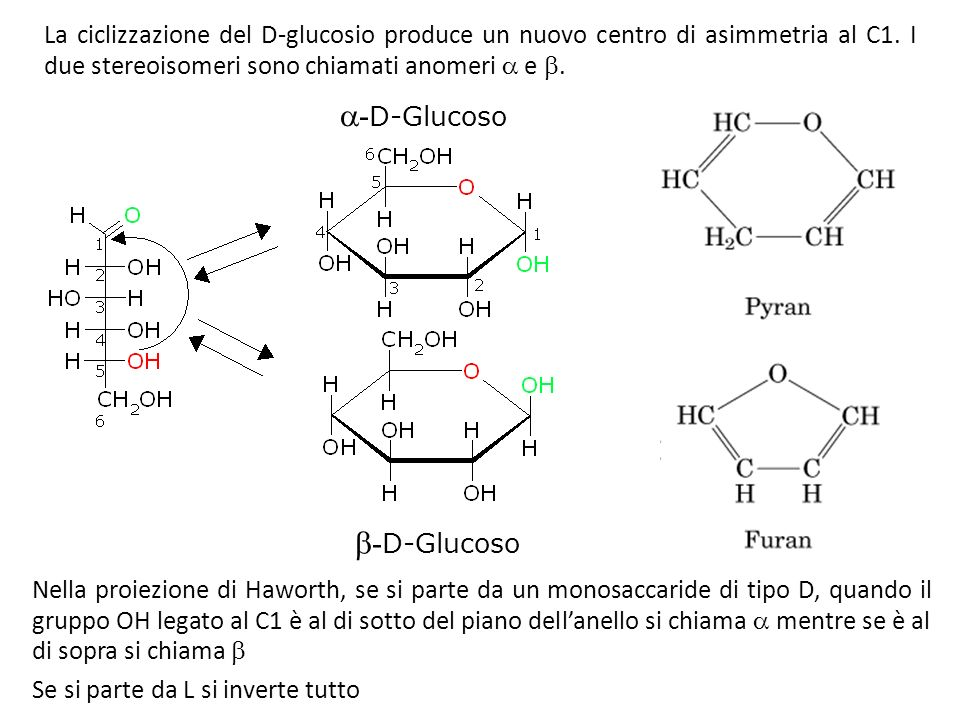 -D-Glucoso -D-Glucoso