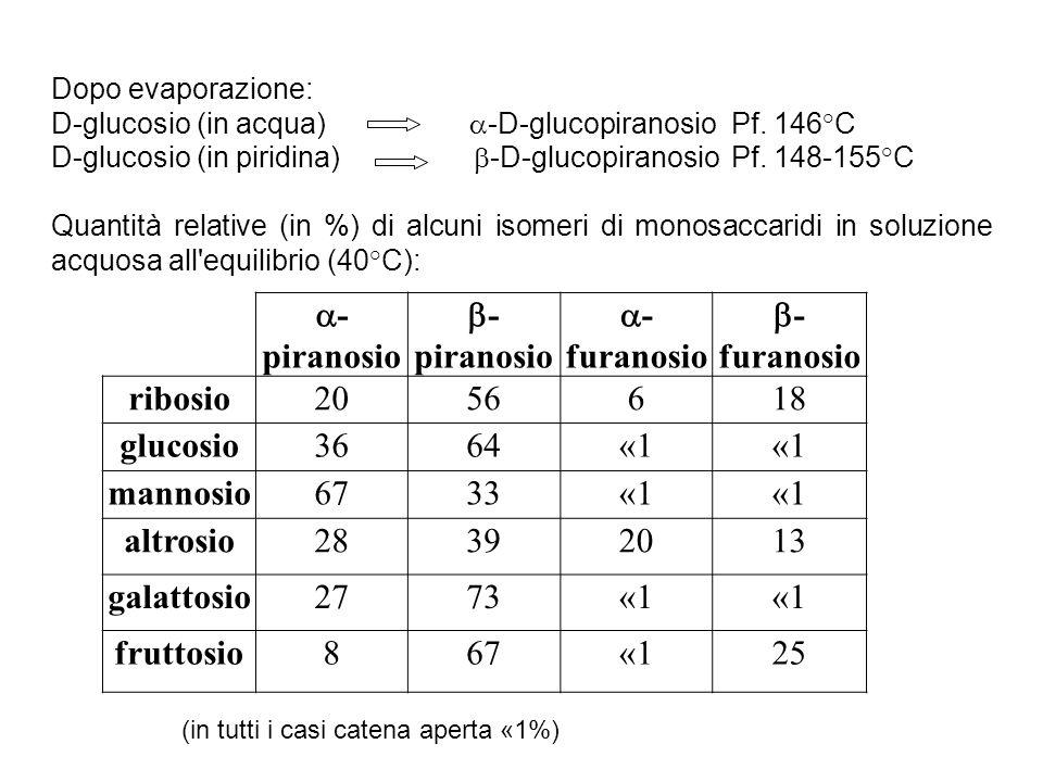 a-piranosio b-piranosio a-furanosio b-furanosio ribosio 20 56 6 18