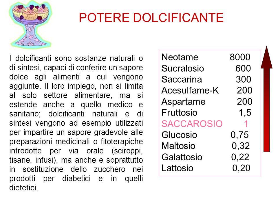 POTERE DOLCIFICANTE Neotame 8000 Sucralosio 600 Saccarina 300