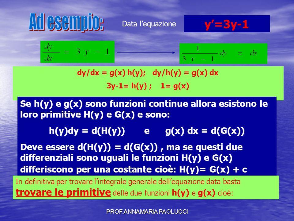 h(y)dy = d(H(y)) e g(x) dx = d(G(x))