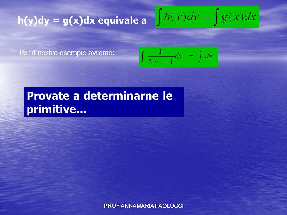 PROF.ANNAMARIA PAOLUCCI