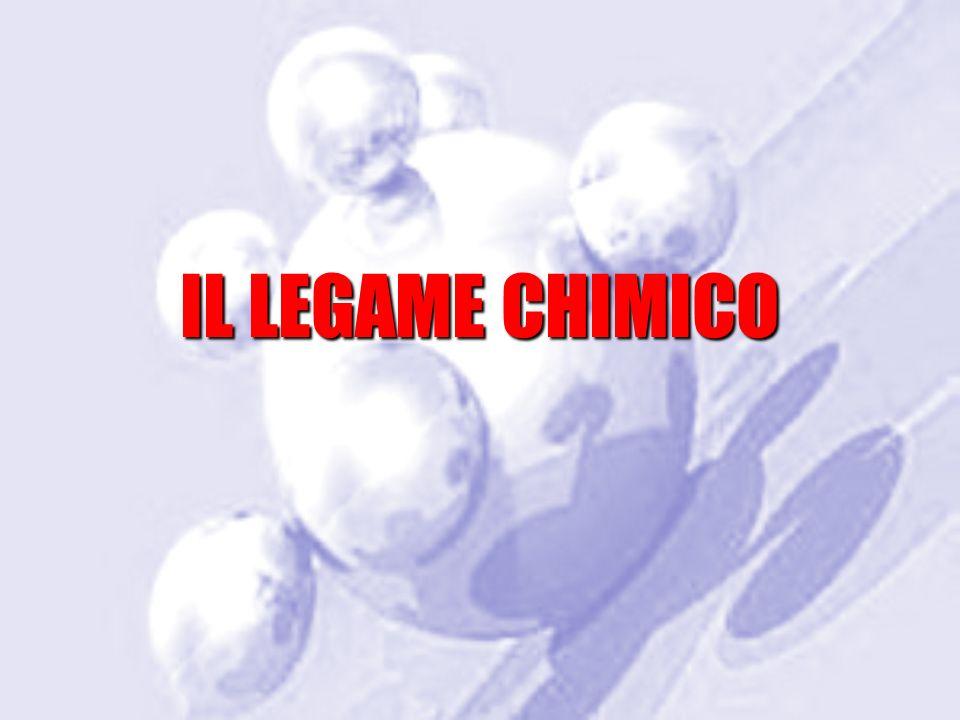 IL LEGAME CHIMICO