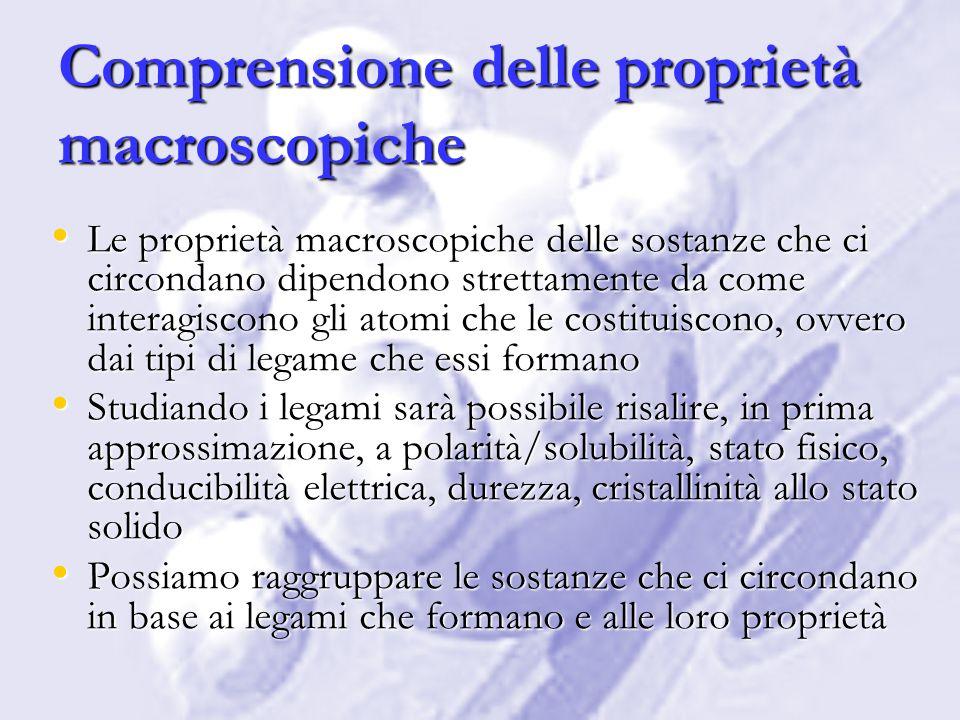 Comprensione delle proprietà macroscopiche