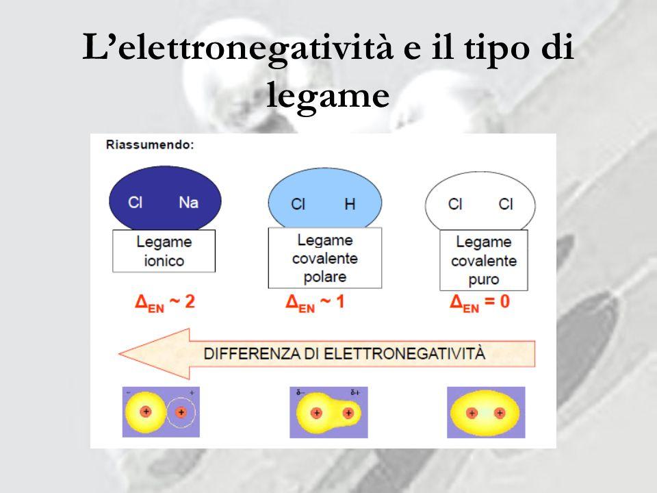 L'elettronegatività e il tipo di legame