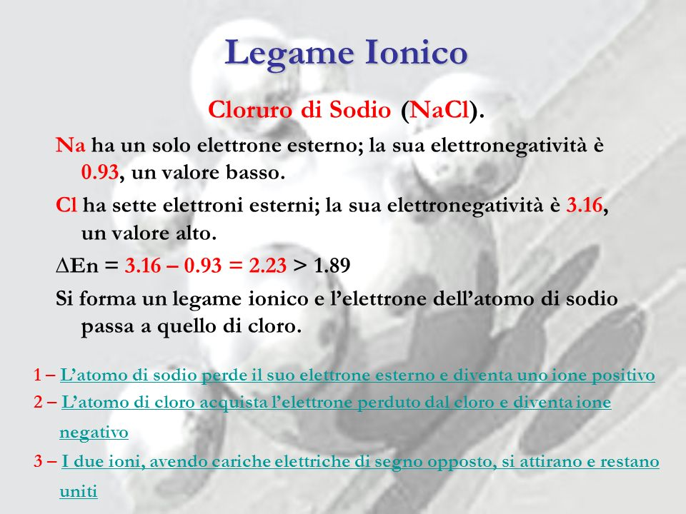 Cloruro di Sodio (NaCl).