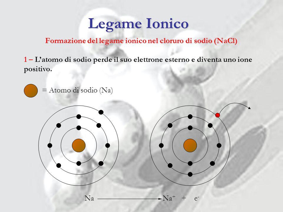 Formazione del legame ionico nel cloruro di sodio (NaCl)