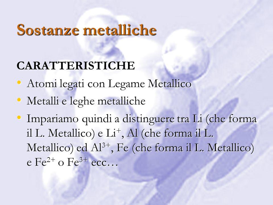 Sostanze metalliche CARATTERISTICHE Atomi legati con Legame Metallico