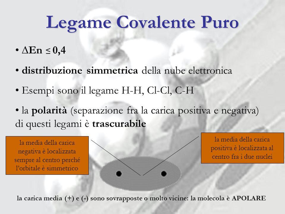 Legame Covalente Puro ∆En ≤ 0,4
