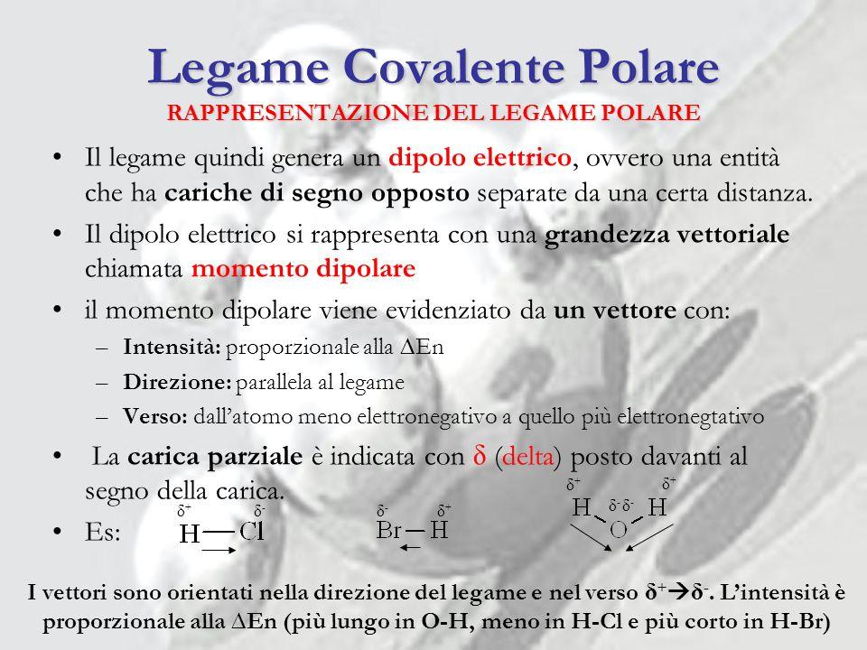 Legame Covalente Polare RAPPRESENTAZIONE DEL LEGAME POLARE
