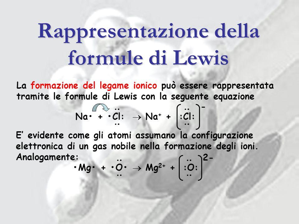 Rappresentazione della formule di Lewis