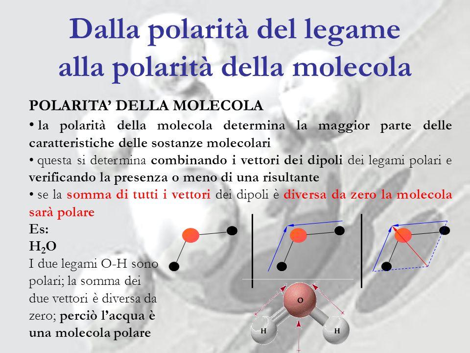 Dalla polarità del legame alla polarità della molecola