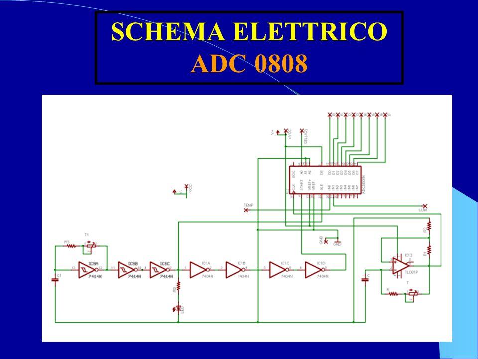 SCHEMA ELETTRICO ADC 0808