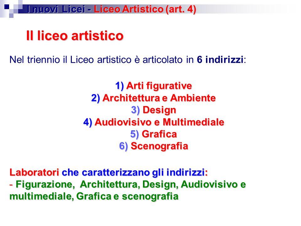 2) Architettura e Ambiente 4) Audiovisivo e Multimediale