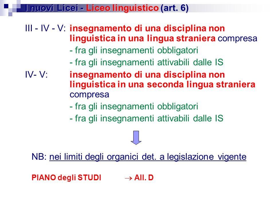 NB: nei limiti degli organici det. a legislazione vigente