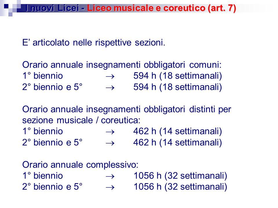 I nuovi Licei - Liceo musicale e coreutico (art. 7)