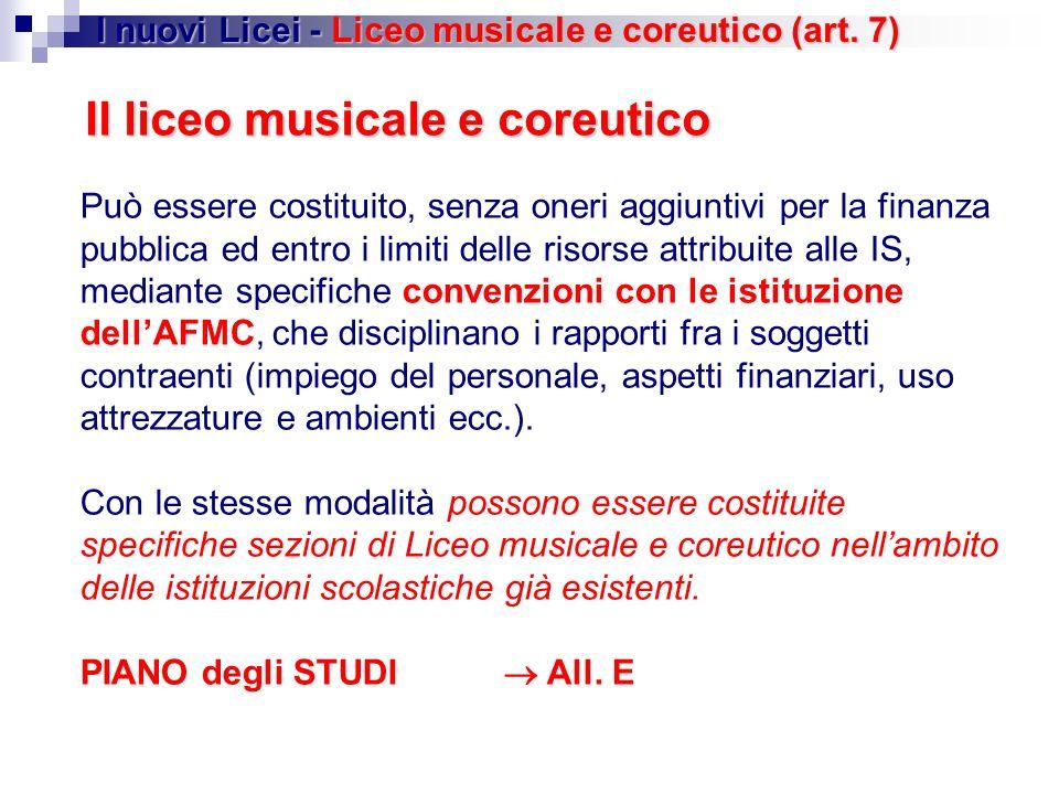 Il liceo musicale e coreutico